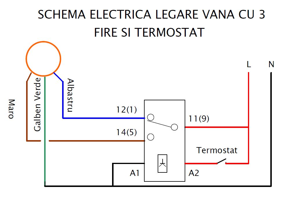 schema legaturi vana 3 fire cu releu si termostat